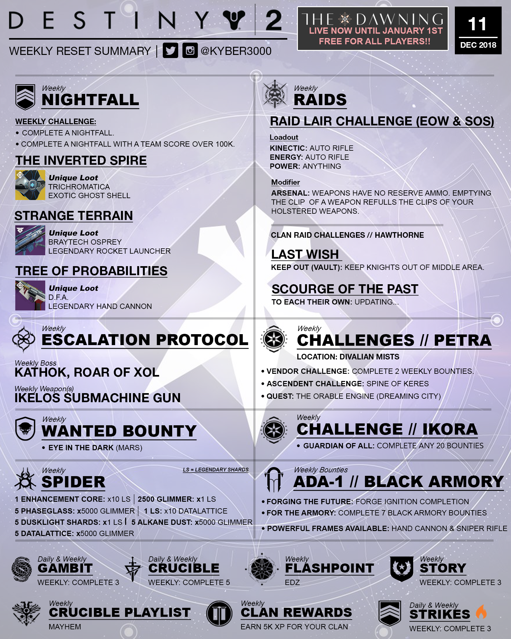 Destiny 2 Weekly Reset – The Dawning is Live! (12/11 – 12/18