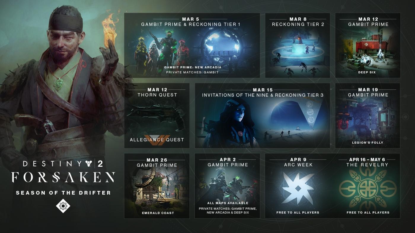 Destiny 2: Season of the Drifter – New Season  New Challenges  New