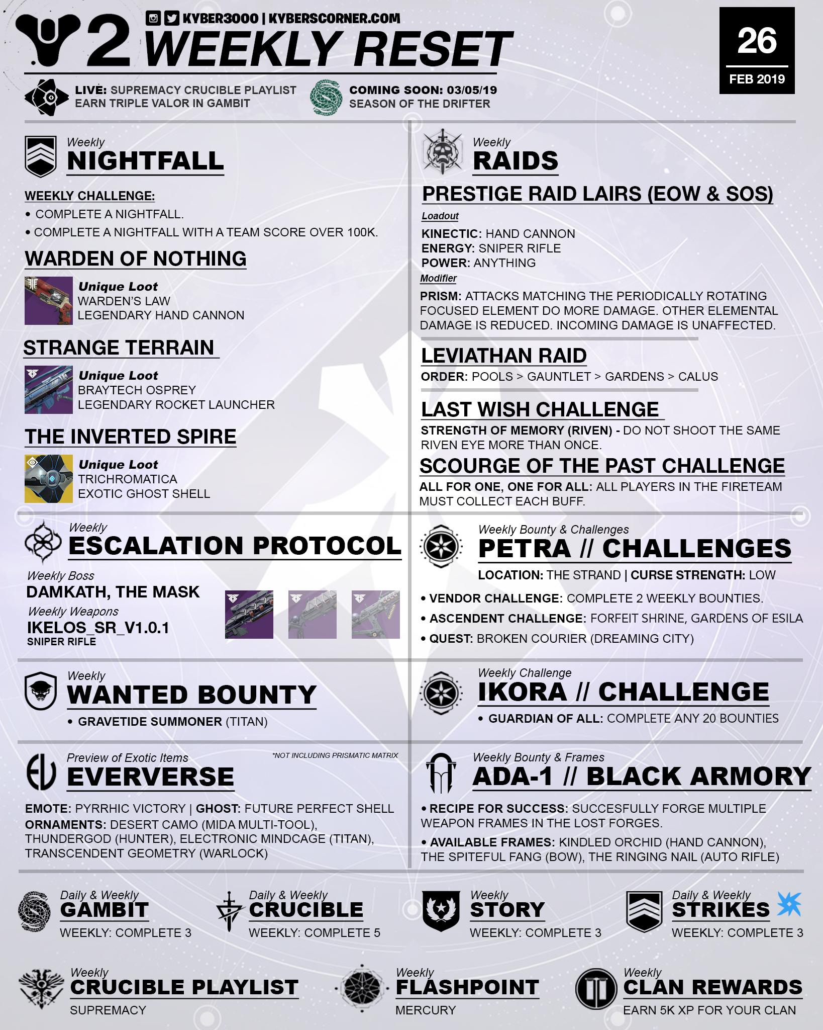 Destiny 2 Weekly Reset (02/26 – 03/05) – Kyber's Corner
