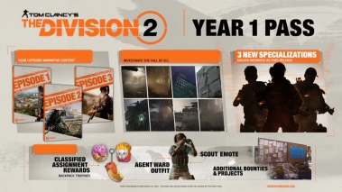 The Division 2: Year 1 Content, Year 1 Pass, and